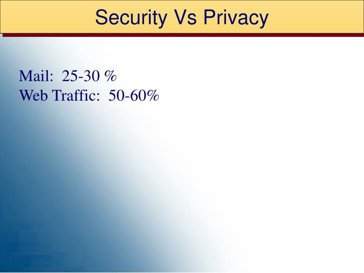 Security Vs Privacy
