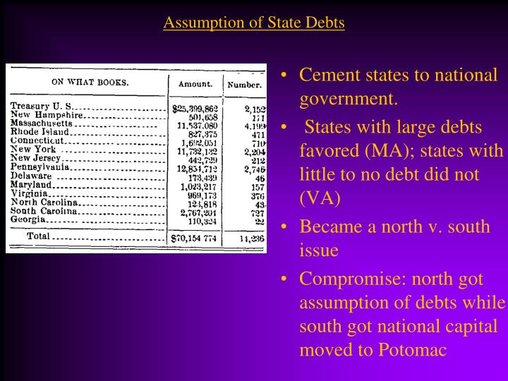 Assumption of State Debts