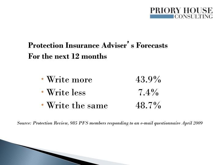Protection Insurance Adviser