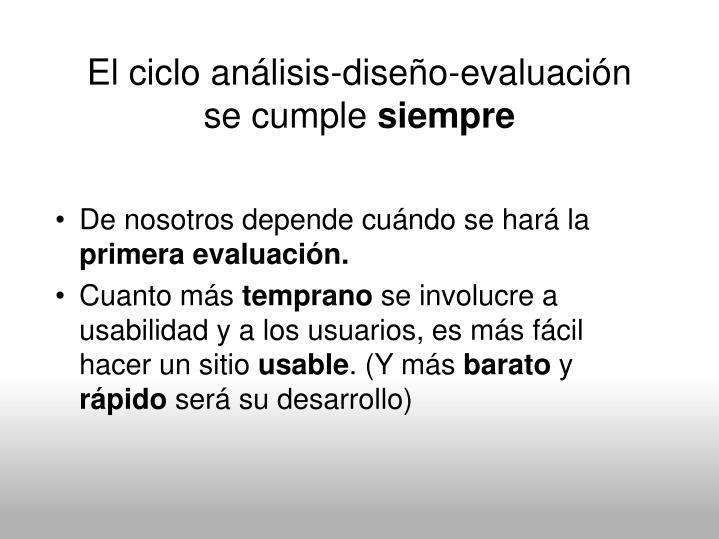 El ciclo análisis-diseño-evaluación
