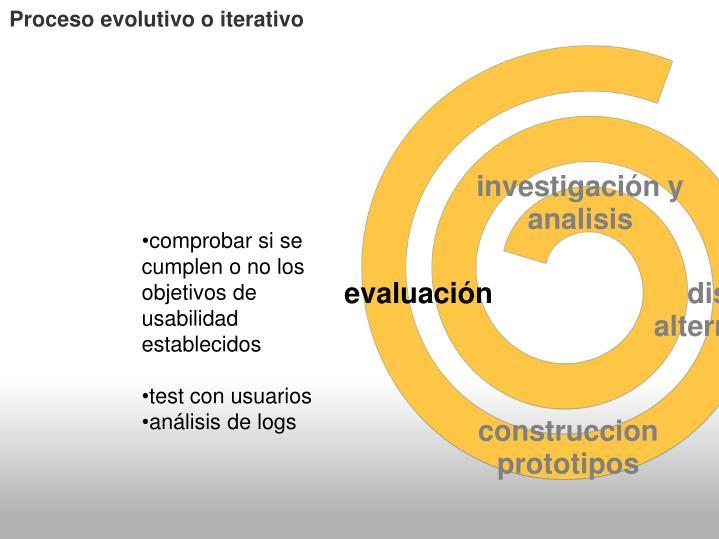 Proceso evolutivo o iterativo