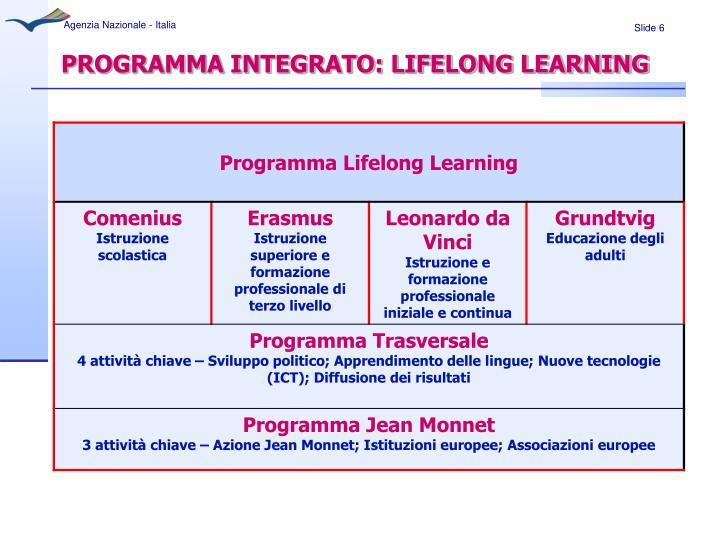 PROGRAMMA INTEGRATO: LIFELONG LEARNING