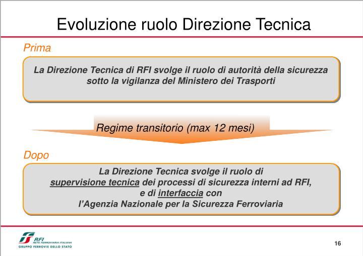 Evoluzione ruolo Direzione Tecnica