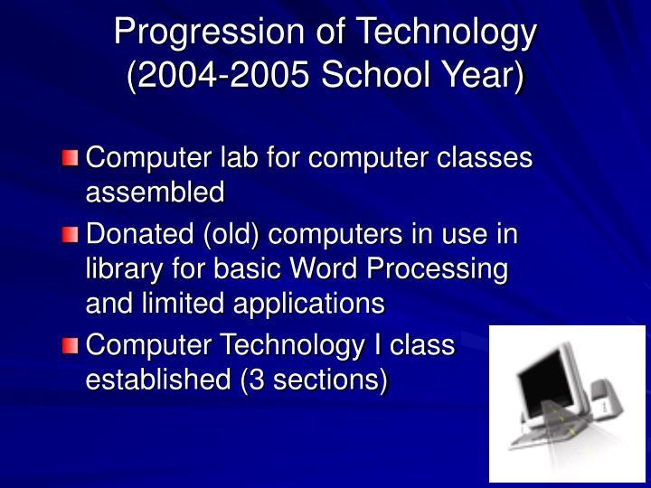 Progression of Technology