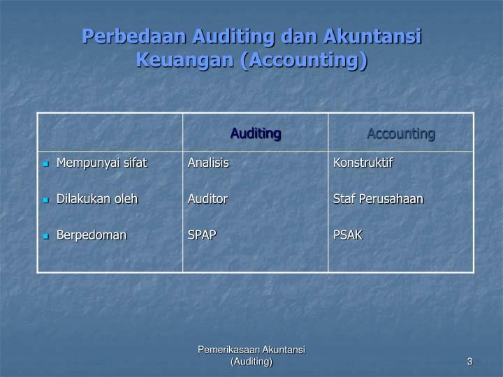 Perbedaan Auditing dan Akuntansi Keuangan (Accounting)