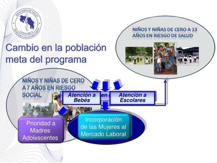 Cambio en la población meta del programa