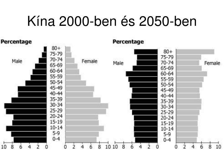 Kína 2000-ben és 2050-ben