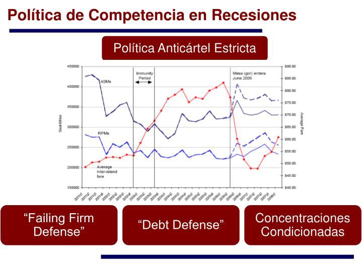 Política de Competencia en Recesiones