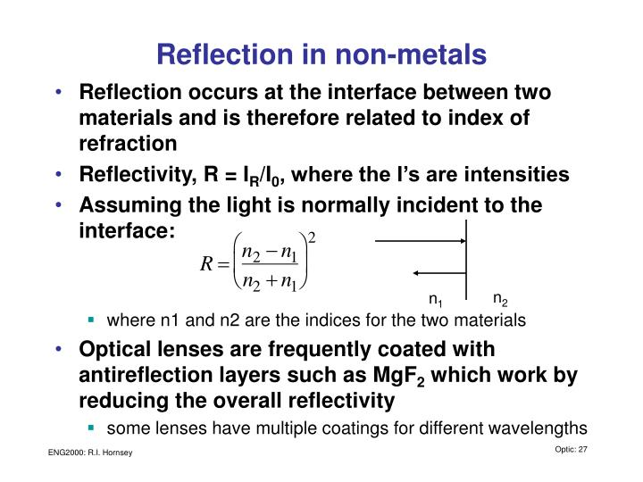 Reflection in non-metals