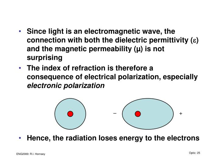 Since light is an electromagnetic wave, the connection with both the dielectric permittivity (