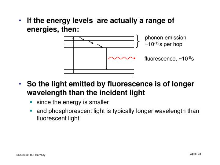 If the energy levels  are actually a range of energies, then:
