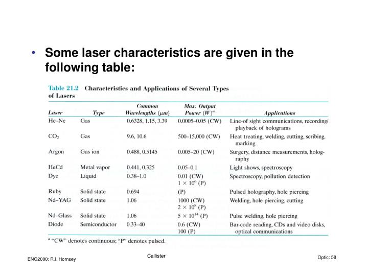Some laser characteristics are given in the following table: