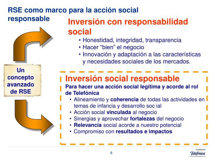 RSE como marco para la acción social responsable