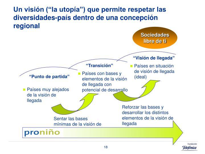 """Un visión (""""la utopía"""") que permite respetar las diversidades-país dentro de una concepción regional"""