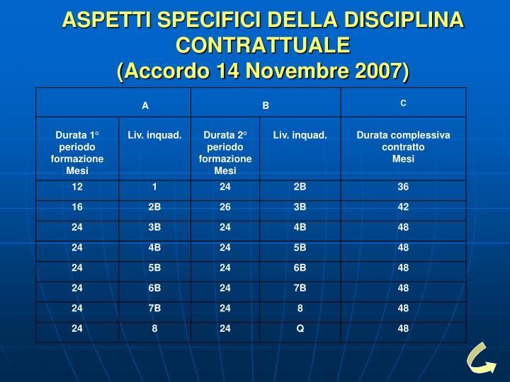 ASPETTI SPECIFICI DELLA DISCIPLINA CONTRATTUALE