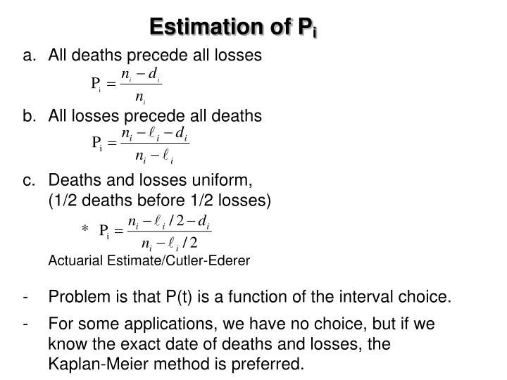 Estimation of P