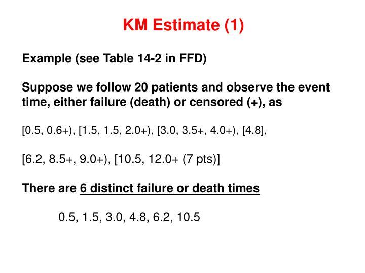 KM Estimate (1)