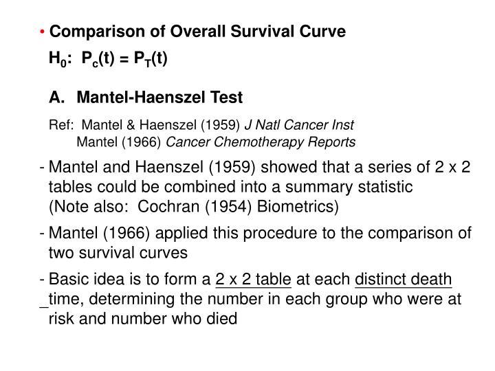 Comparison of Overall Survival Curve