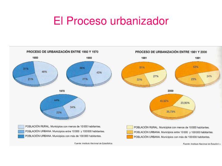 El Proceso urbanizador