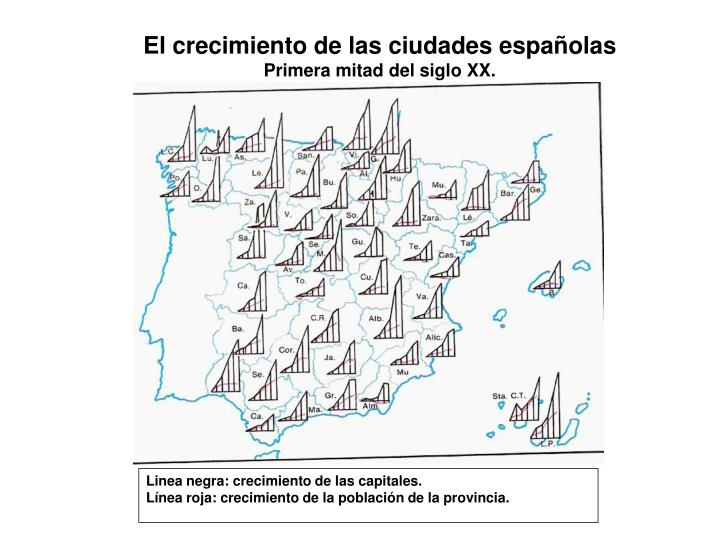 El crecimiento de las ciudades españolas