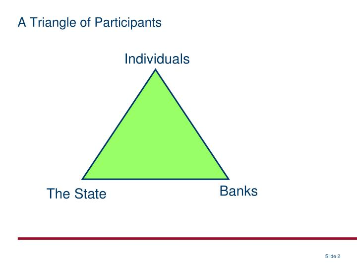 A Triangle of Participants