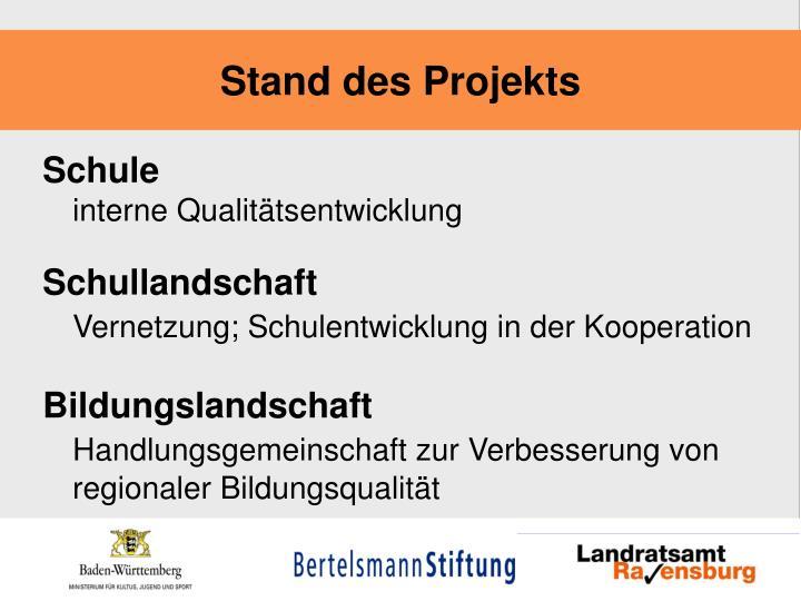 Stand des Projekts