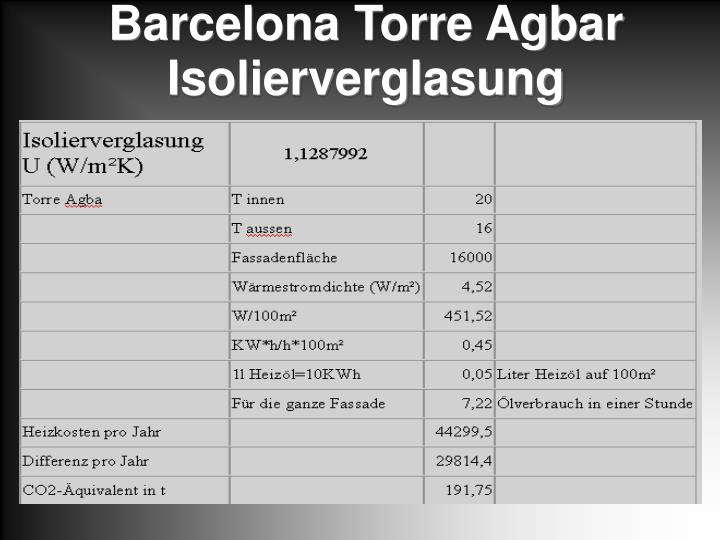 Barcelona Torre Agbar Isolierverglasung