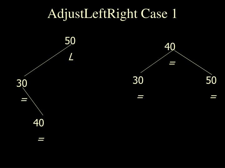 AdjustLeftRight Case 1