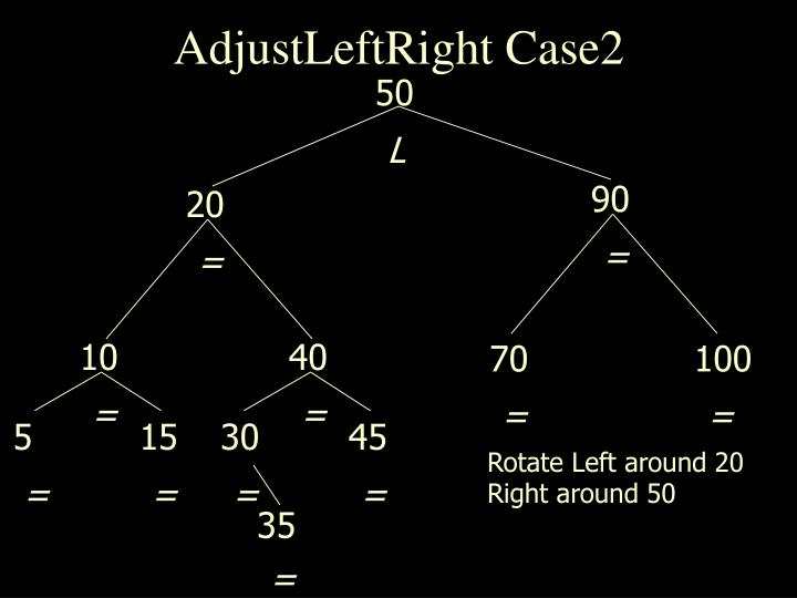 AdjustLeftRight Case2