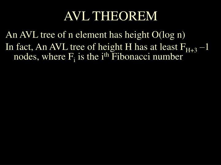 AVL THEOREM