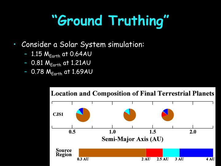 """Ground Truthing"""