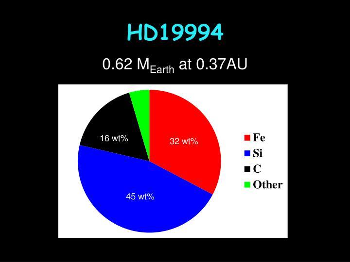 HD19994