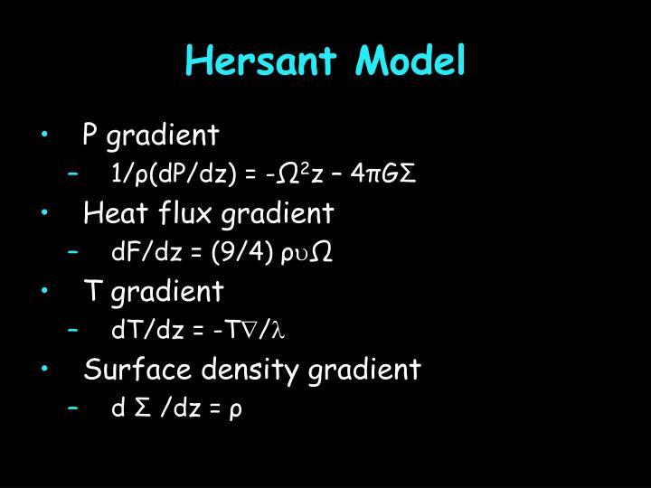 Hersant Model