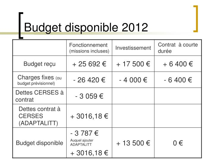 Budget disponible 2012