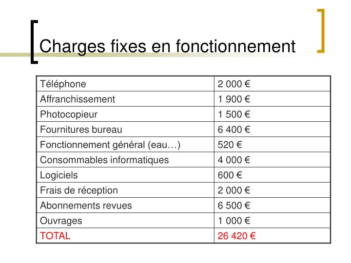 Charges fixes en fonctionnement