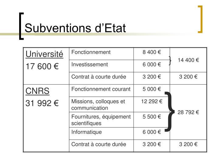 Subventions d'Etat