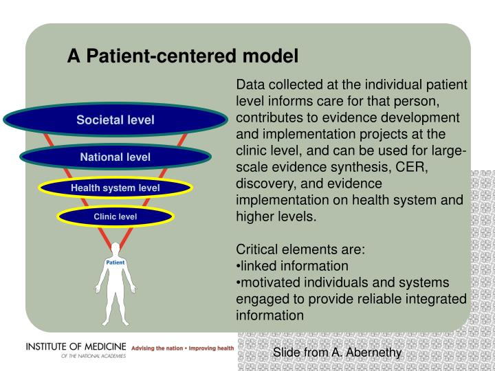 A Patient-centered model