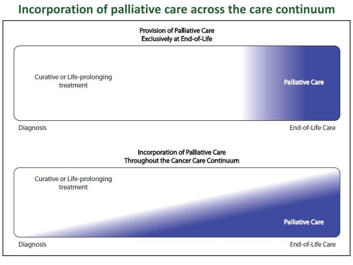 Incorporation of palliative care across the care continuum