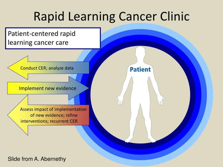 Rapid Learning Cancer Clinic