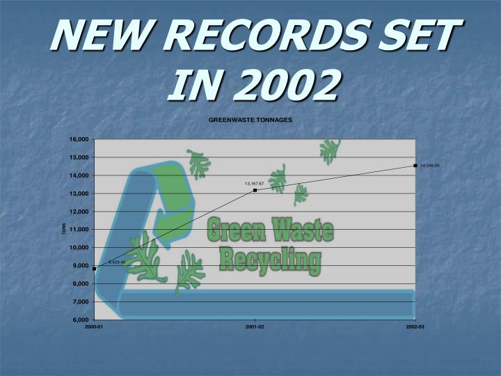 NEW RECORDS SET IN 2002