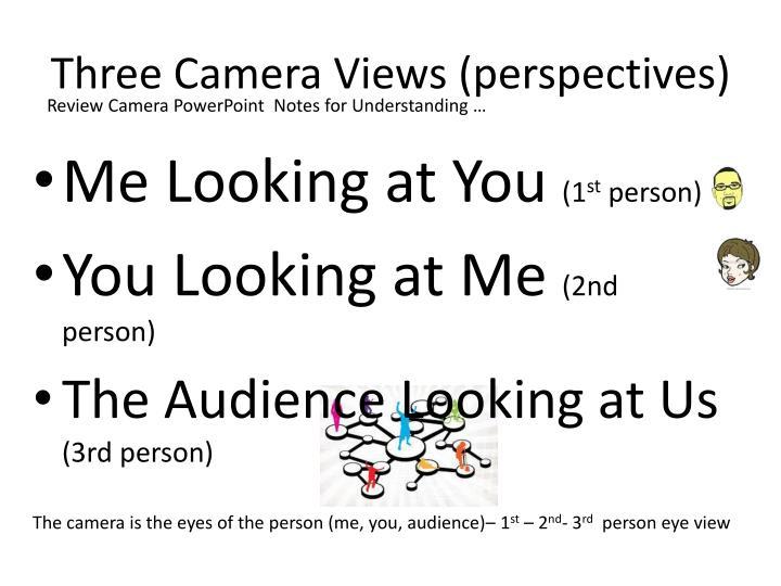 Three Camera Views (perspectives)