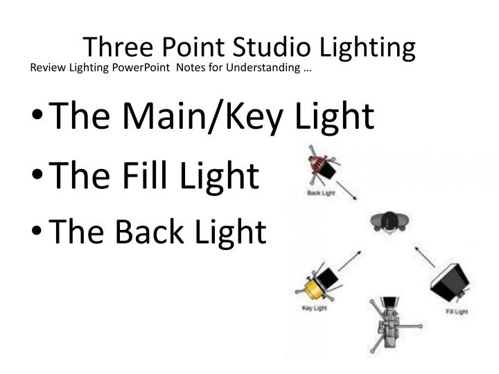 Three Point Studio Lighting