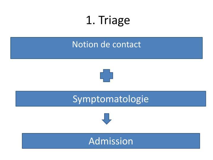 1. Triage