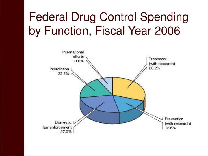 Federal Drug Control Spending