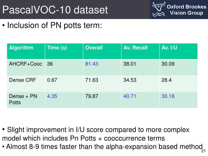 PascalVOC-10 dataset