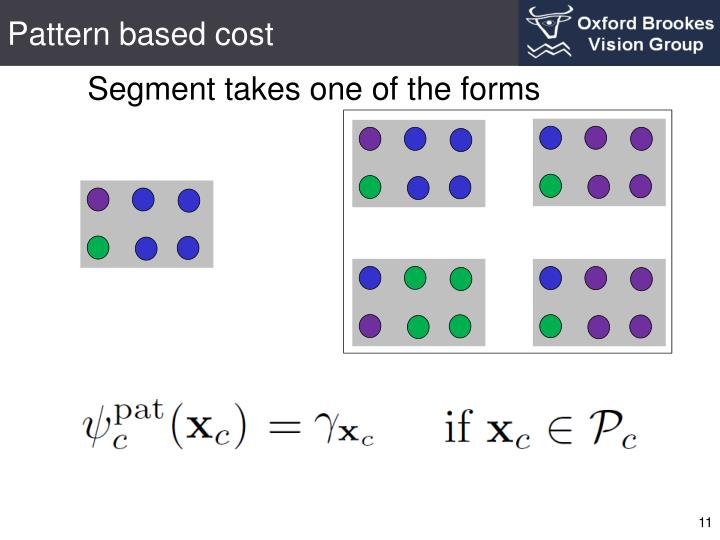 Pattern based cost