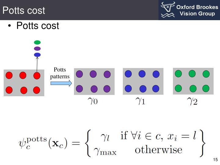 Potts cost