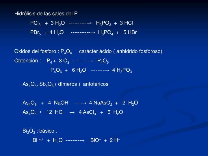 Hidrólisis de las sales del P