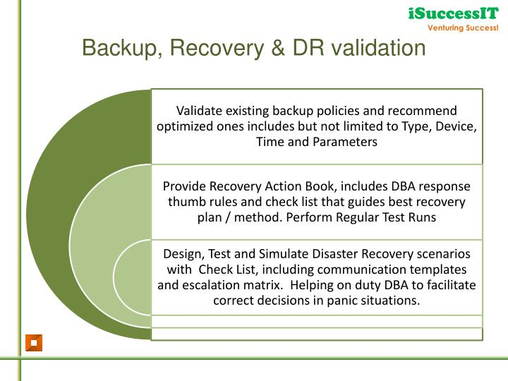 Backup, Recovery & DR validation
