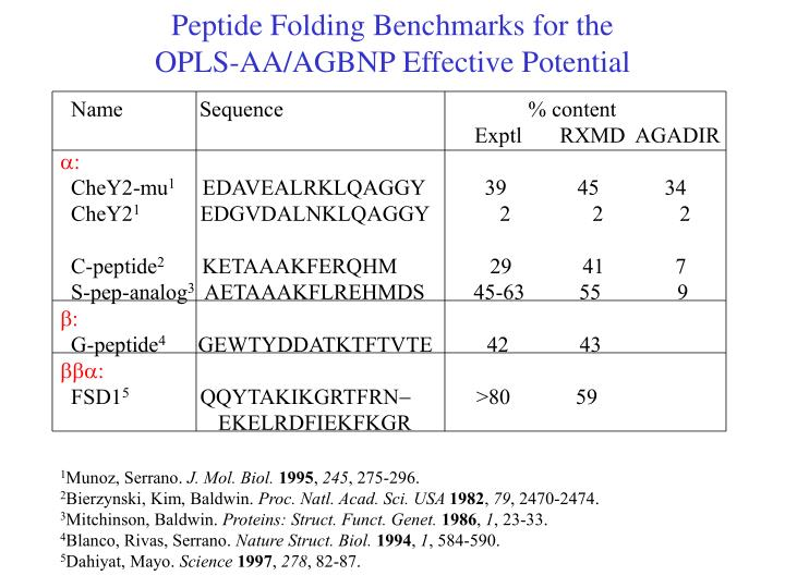 Peptide Folding Benchmarks for the